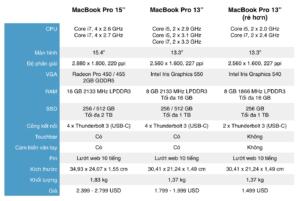 3898856_macbook_pro